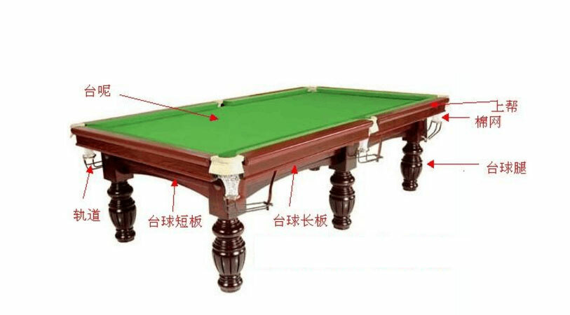 常见的这些台球桌各大组成部件